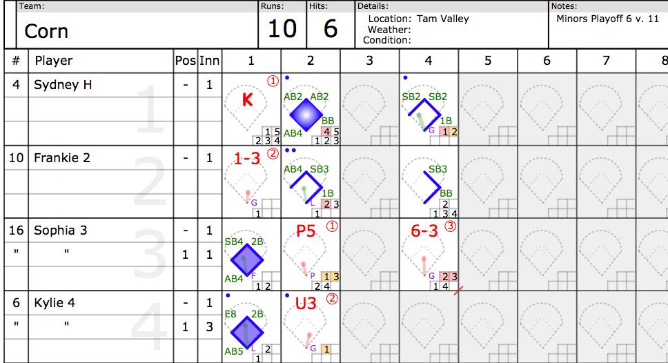 Goodbye, paper baseball scorebook. Hello, iScore app