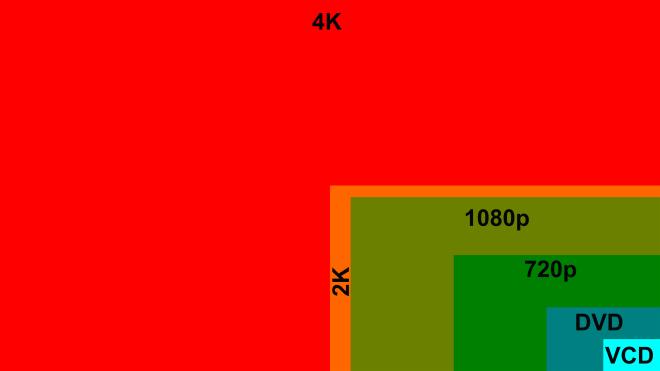 gee mv 1080p vs 4k