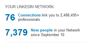 Even a small number of direct LinkedIn contacts can create a large extended network.