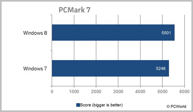 pcmark-100006884-orig.png
