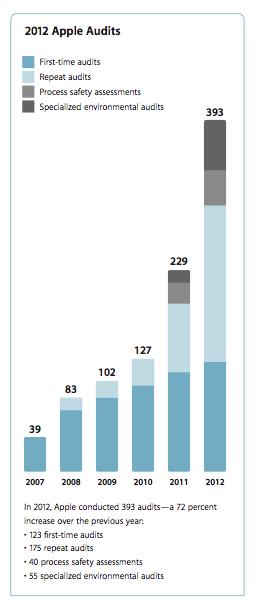 Aerospace industry report 2015 chrysler