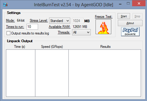 Intel burn test vs prime95