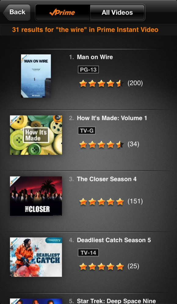 Review: Amazon Instant Video for iOS marred by Wi-Fi-only streaming ...