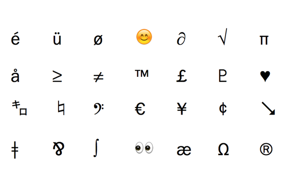 Type Special Characters In Os X Macworld