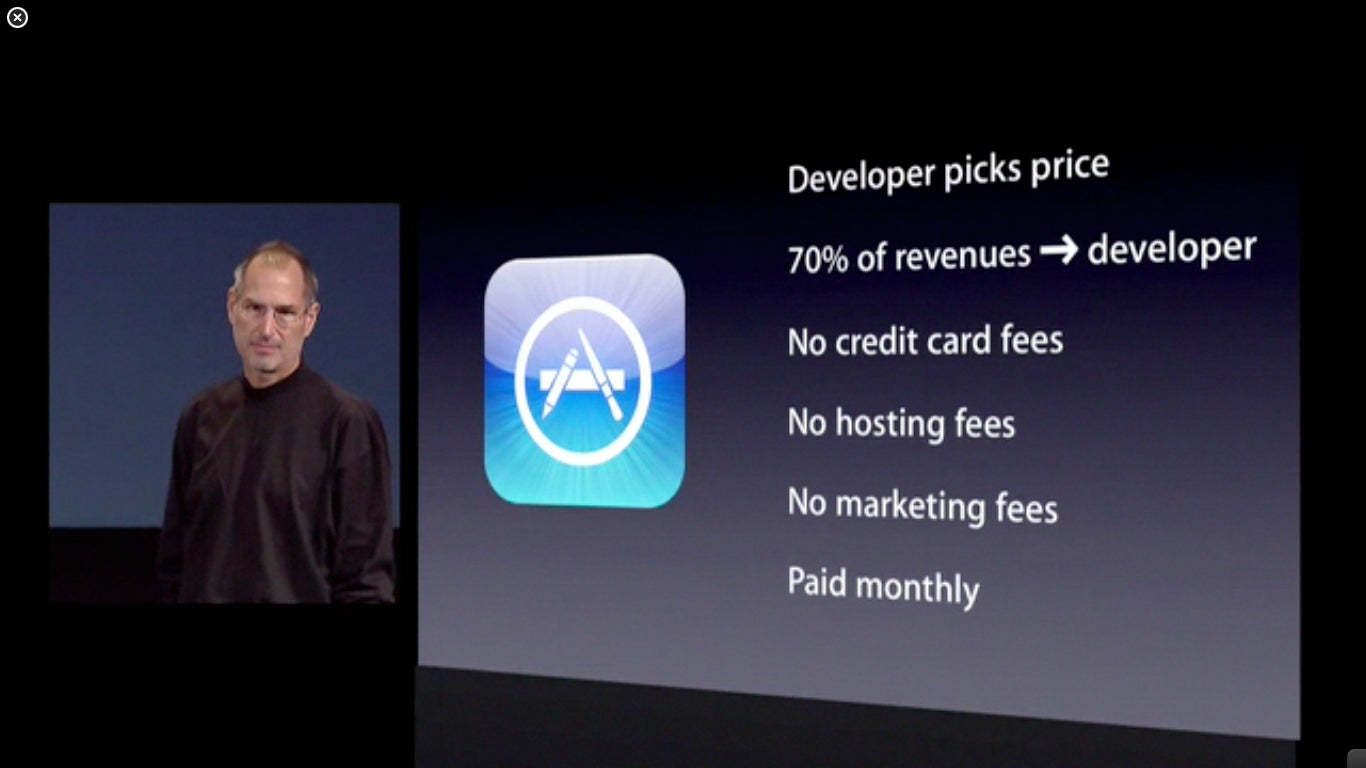 The 10 Most Significant Apple Keynotes Macworld