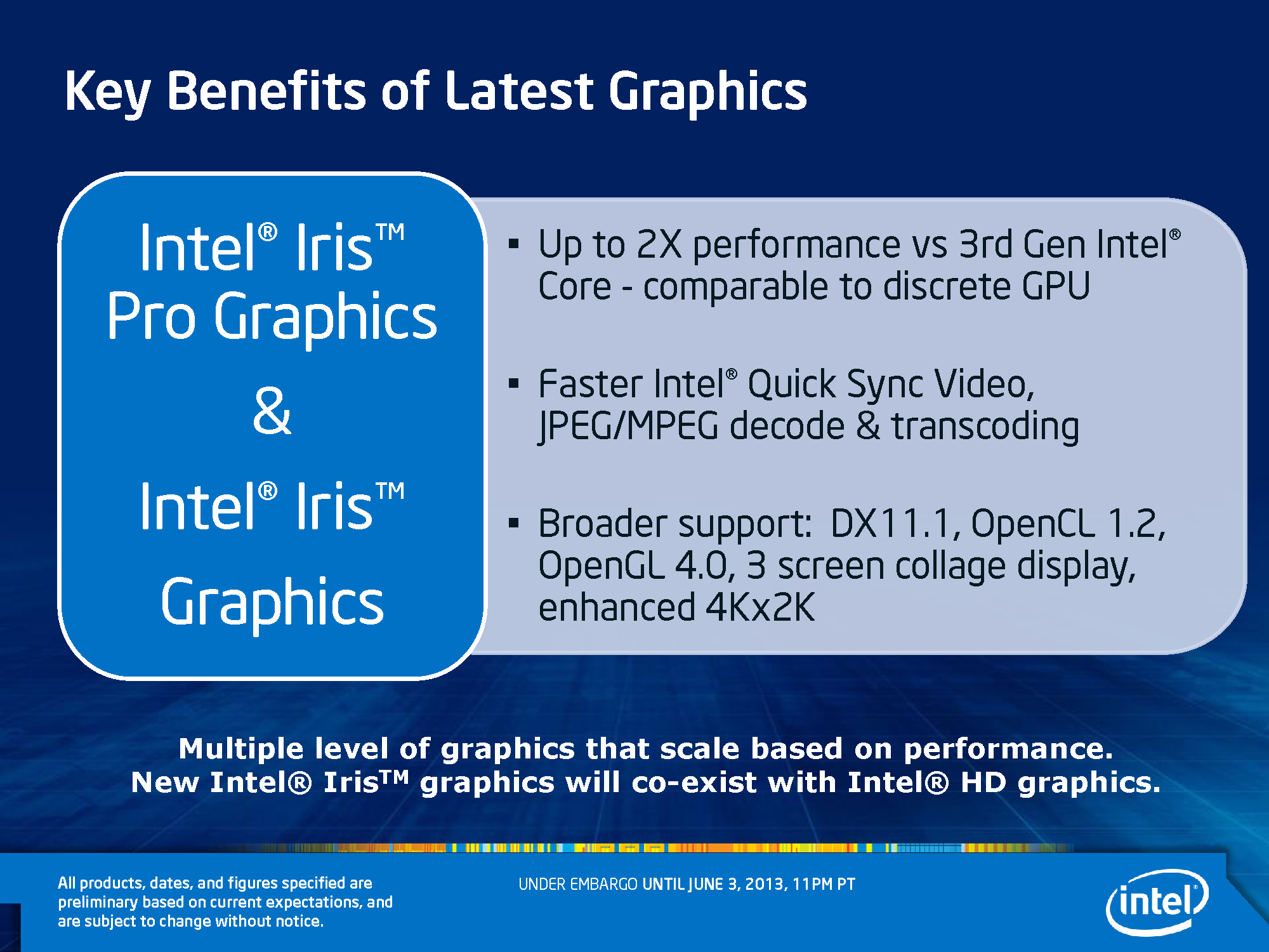 Intel's fourth-generation Core series delivers significantly