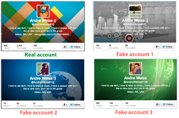 Spot the real account