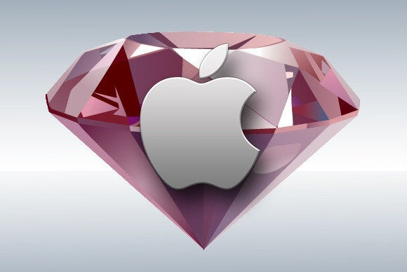 Mac Gems