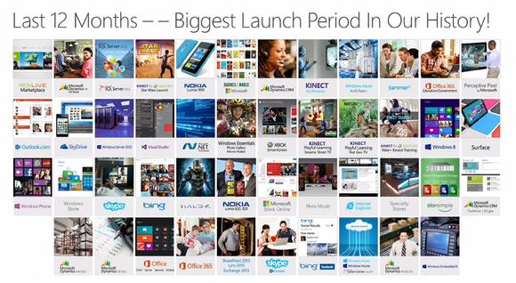 Microsoft's accomplishments in FY 2013
