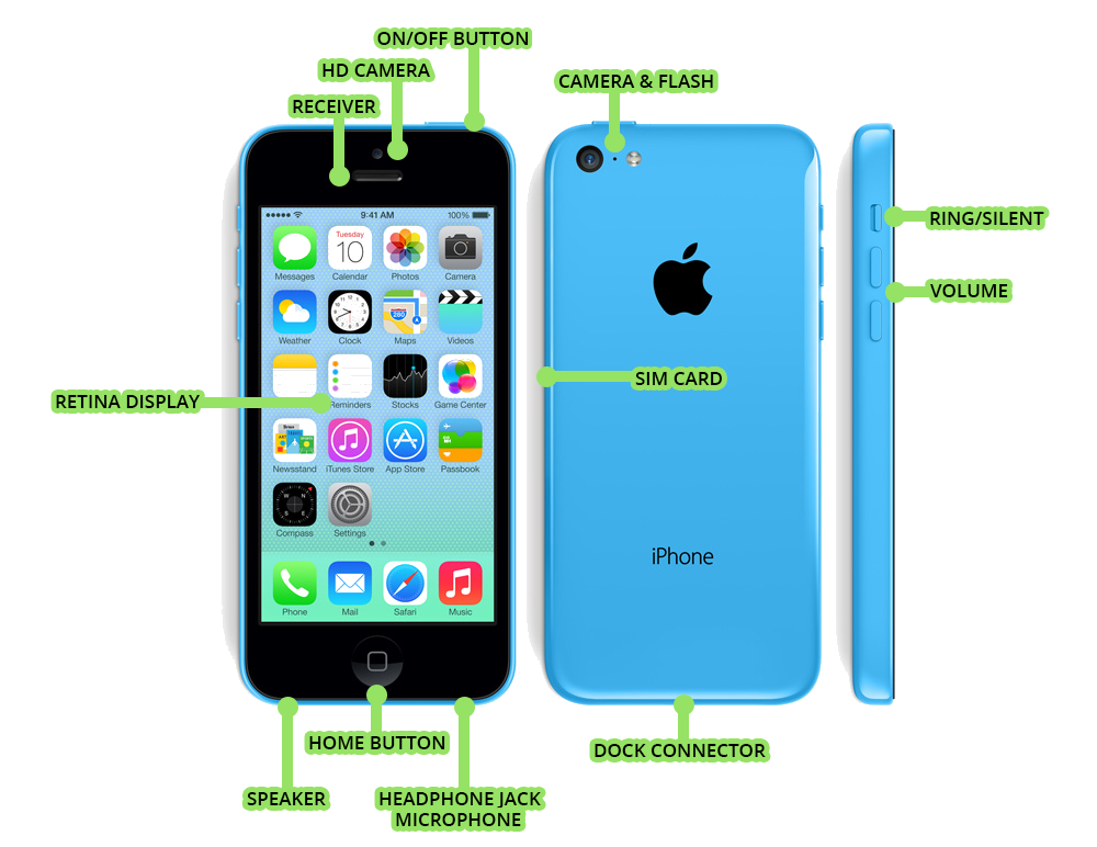 is the iphone 5c and 5s the same size get started with the iphone 5c and 5s macworld 1551