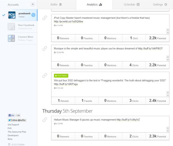 Buffer analytics screenshot