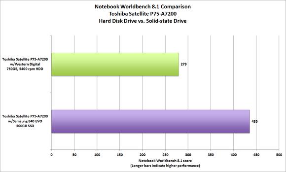 Notebook SSD upgrade