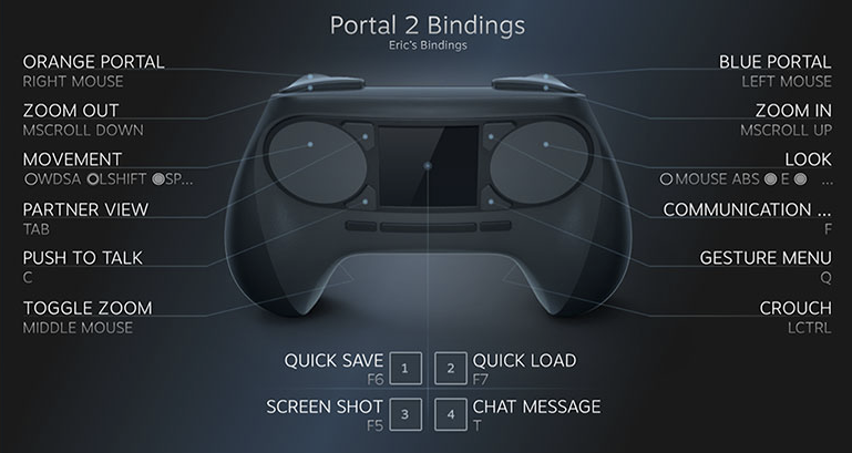 how to turn off xbox controller on steam