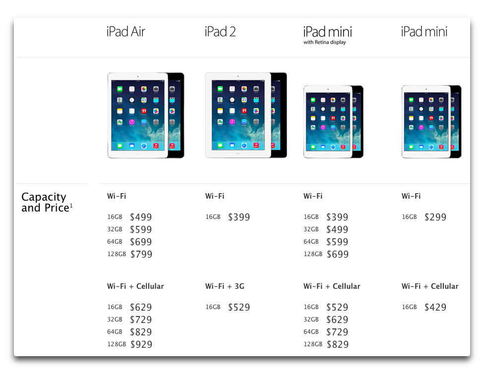 all your ipad choices and how much they ll set you back