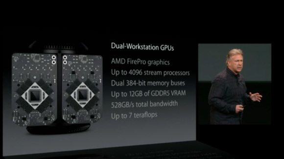 Apple VP Phil Schiller talks about the Mac Pro's graphics