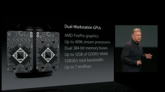 Apple VP Phil Schiller talks about the Mac Pro's graphics