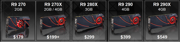 AMD's Radeon R9 lineup