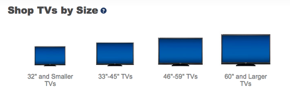 Hdtv Buying Guide How To Pick The Right Set Itnews