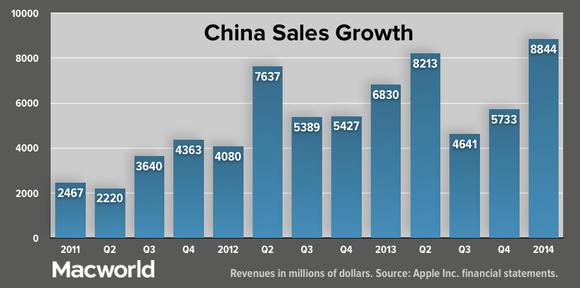 appleq114 china