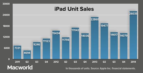appleq114 ipad units