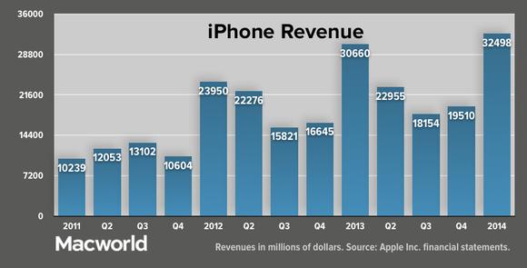 appleq114 iphone rev