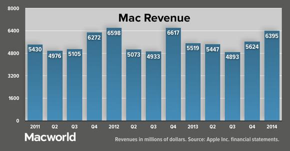 appleq114 mac rev