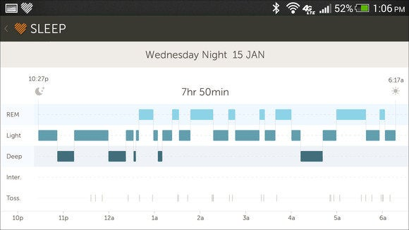 basis sleep data horizontal
