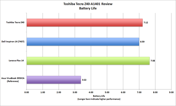 toshiba tecra z40 battery