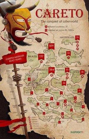 careto map