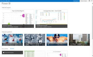 power bi sites