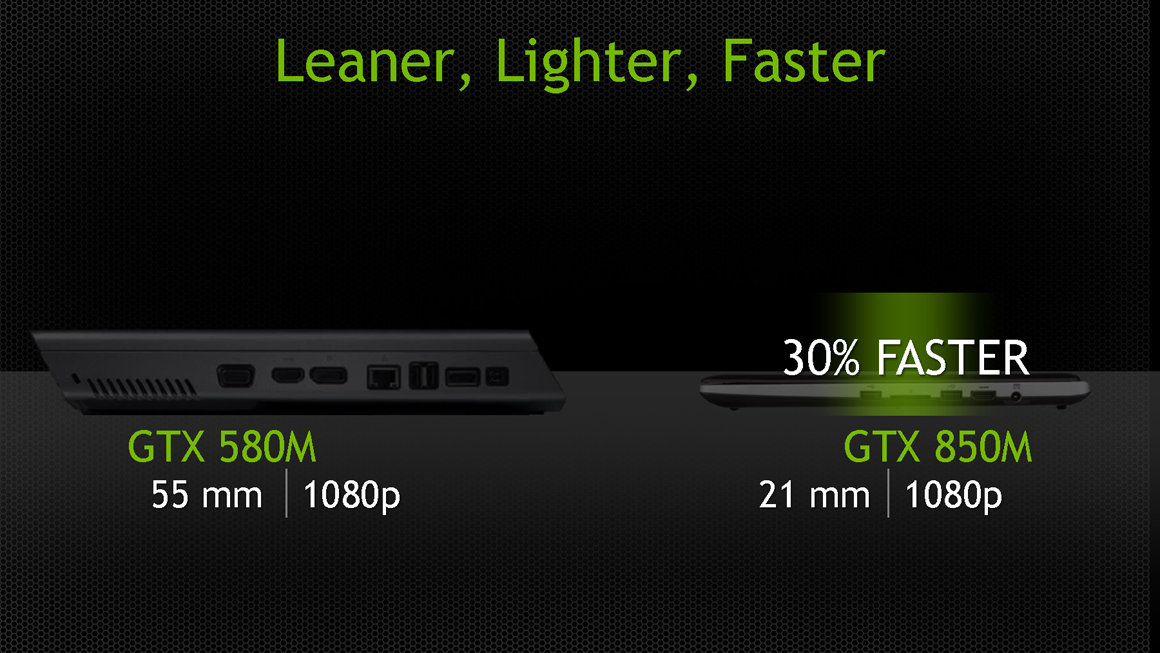 Nvidia announces its all-new GeForce 800M line of notebook GPUs