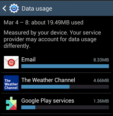data usage apps