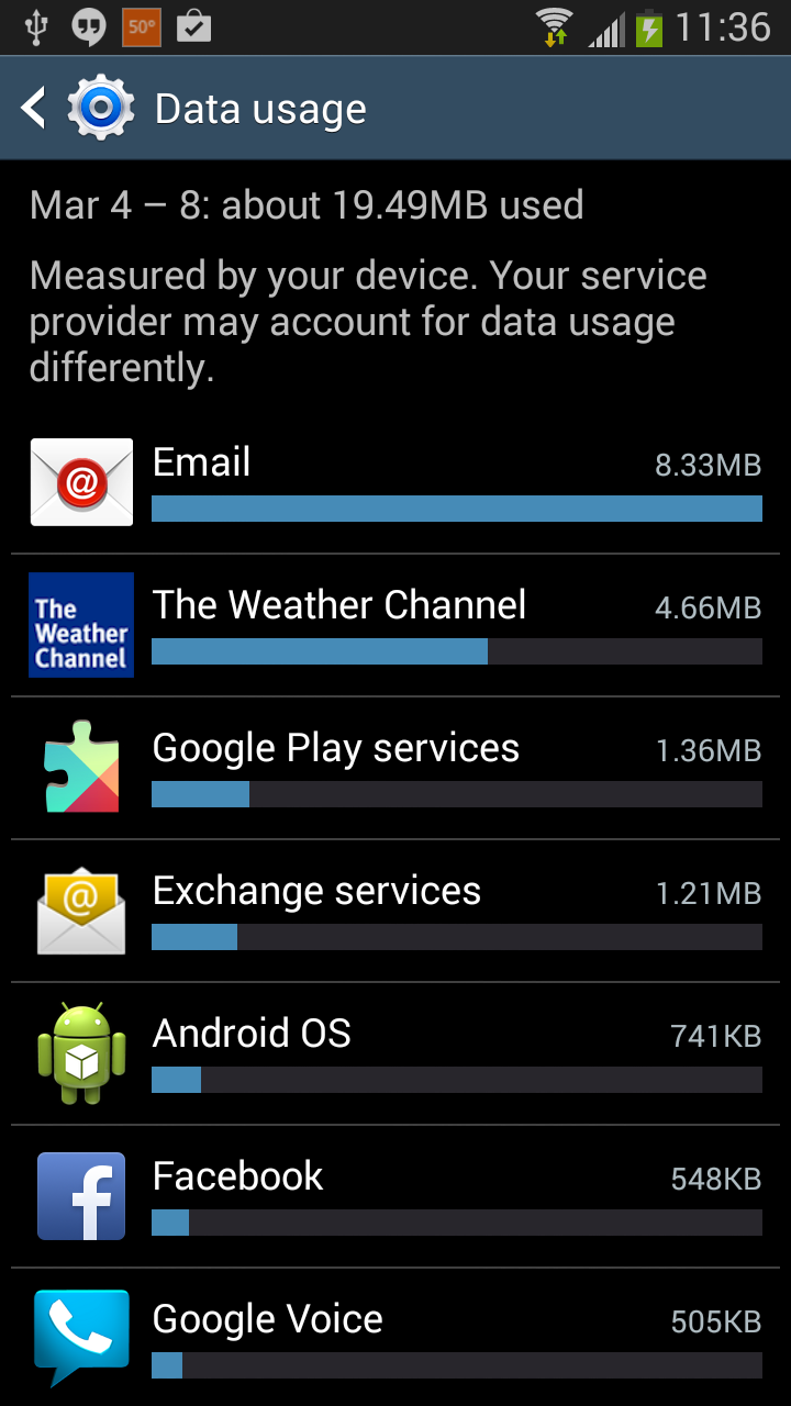 Apps: How To Avoid Data Overages On Your Android Phone