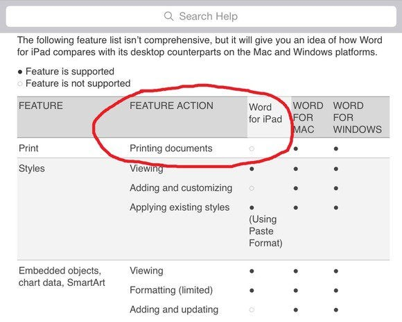 microsoft office for ipad lack of printing highlight