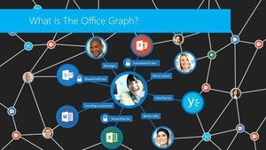 microsoft office graph