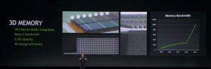 nvidia 3d memory