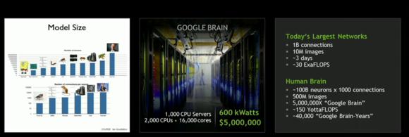 nvidia google brain