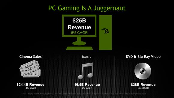 Nvidia GeForce GTX 800M