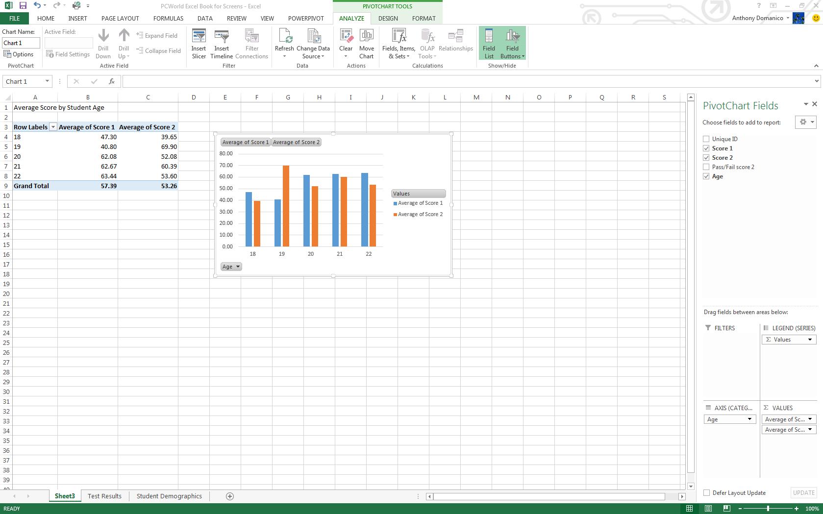 PivotCharts help you easily digest complex data.