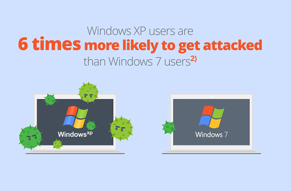 windows xp hacked avast
