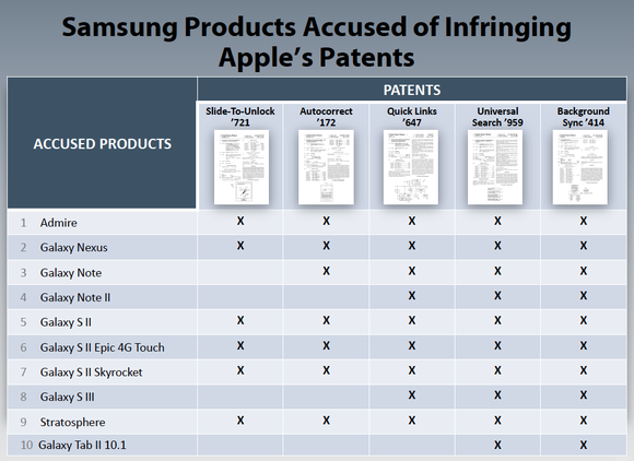 apple patent claims