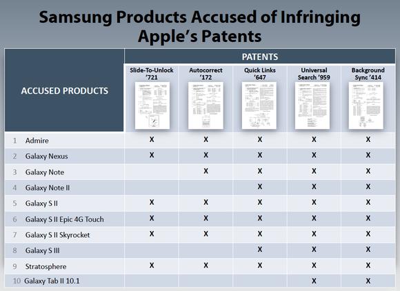 apple patent claims