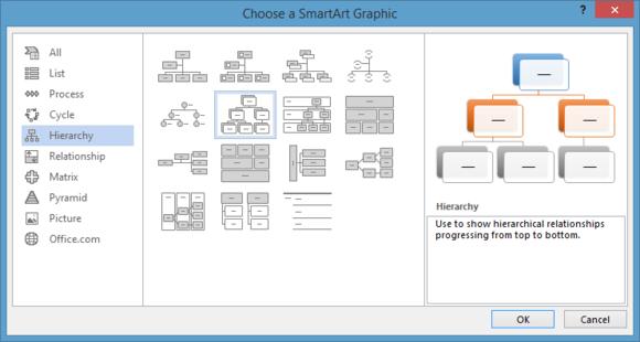 smartart graphics