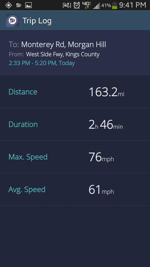 sygic speedometer trip log april 2014