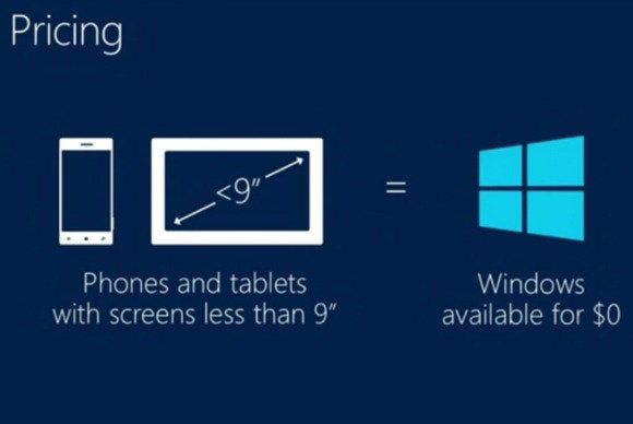 windows free pricing
