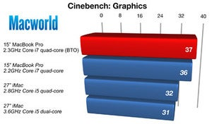 158611 cinebenchgraphics chart original