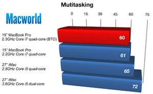 158611 multitasking chart original