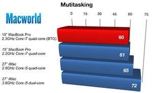 158611 multitasking chart original