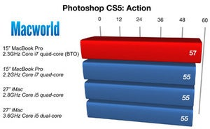 158611 photoshop chart original