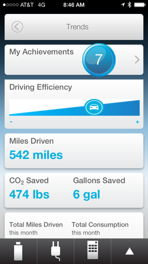 2014 fordfusion energi myford mobile app trends